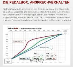DTE Système Pedal Box 3S pour Alfa Romeo Giulietta 940 à partir de 09.2 2.0L