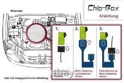 Puce Tuning Boîte Pour Alfa Romeo, Nissan, Landrover, Volvo XC90 Civic Diesel